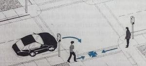 Rechts Abbiegen an einer Kreuzung.
