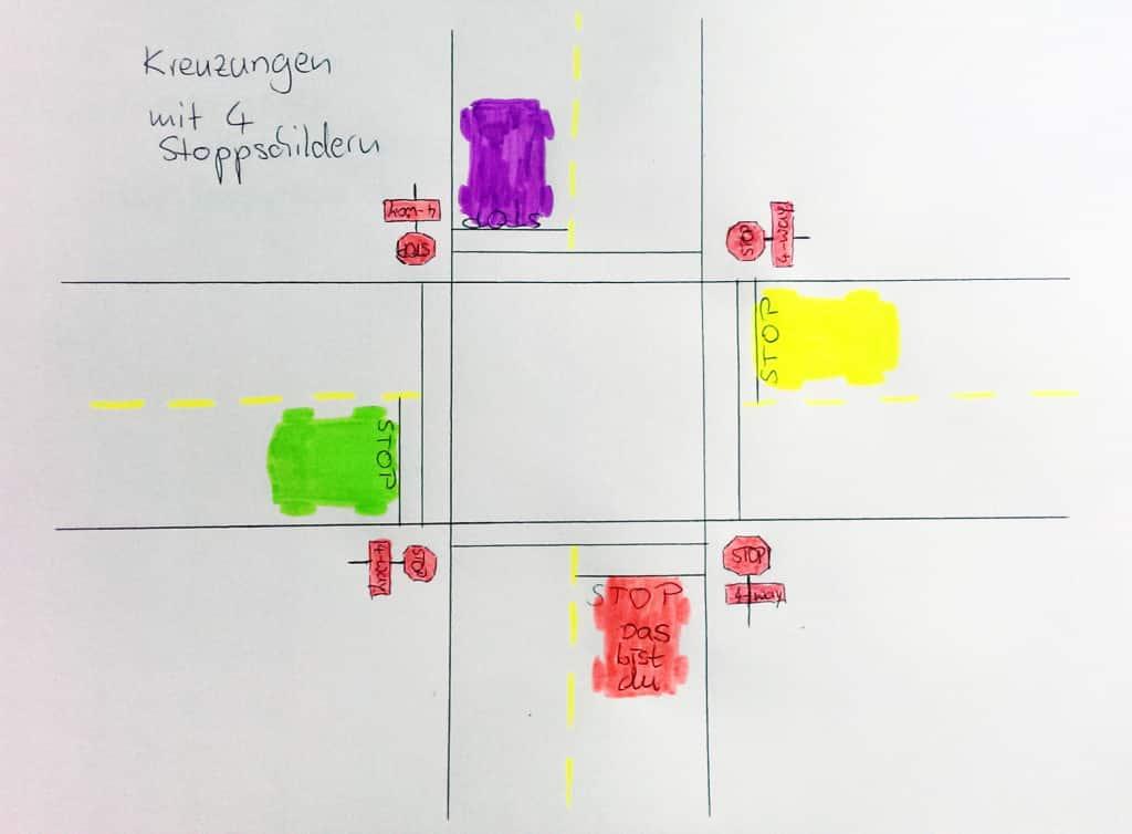 Amerikanische Kreuzung mit Vier Stoppschildern als Zeichnung.