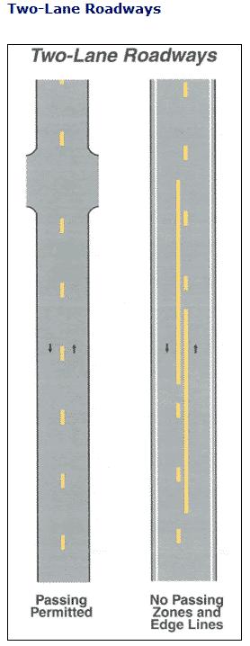Eine Zweispurige Straße in den USA.