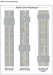Eine mehrspurige Straße in den USA.